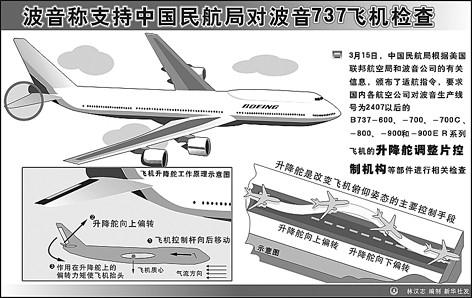 737系列飞机是中国航空公司主机型 超603架