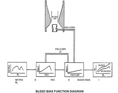 船舶废气涡轮增压器喘振故障分析及排除
