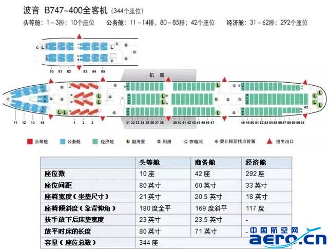 最全客机座位图带你飞